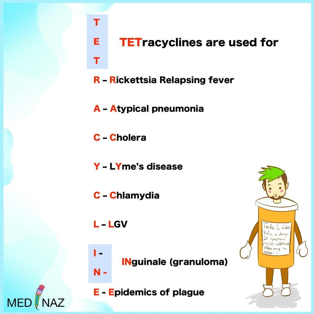 Tetracycline uses mnemonic