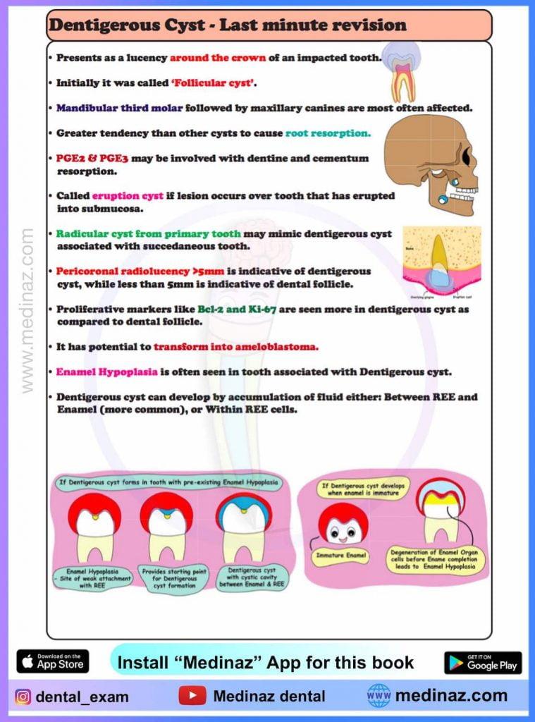 Last Minute Oral PathologyRevision