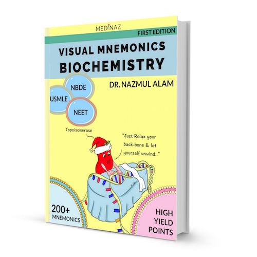 VISUAL MNEMONIC BIOCHEMISTRY