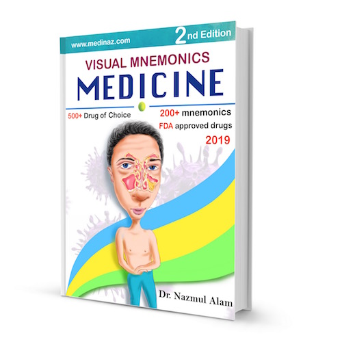 VISUAL MNEMONIC MEDICINE
