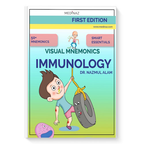 Visual mnemonics immunology